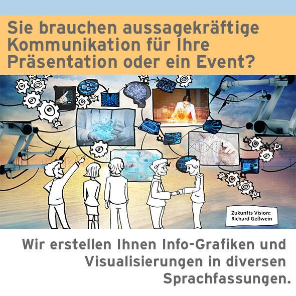 Erklärfilme für Events und Präsentationen